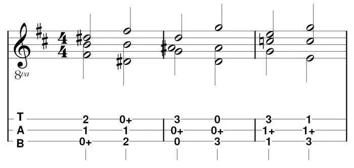 Digital Age Hallelujah Chords Choice Image Chord Guitar Finger
