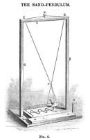 Pendulum drawing oscillation in sand