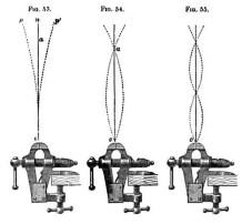 Vibrating rods showing harmonics