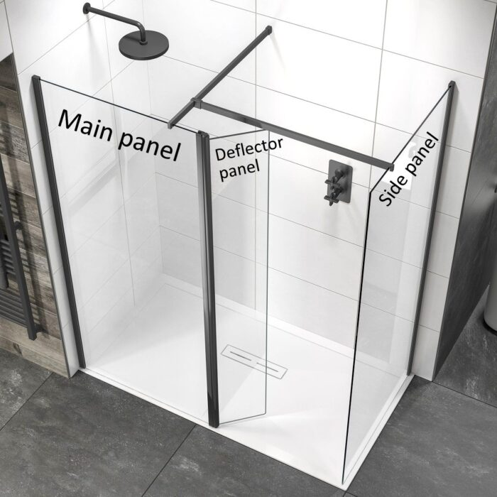 SOWBK14+SOWBK01+SOWBK40 Sommer Wet room Glass Panel - Black Black_3