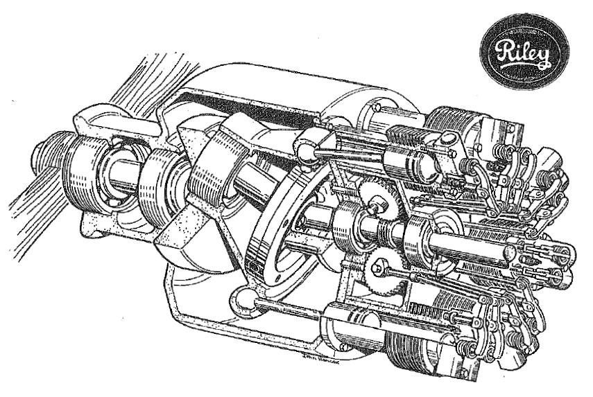 Axial Internal-Combustion Engines.