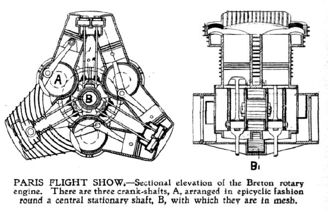 Miscellaneous Internal-Combustion Engines.