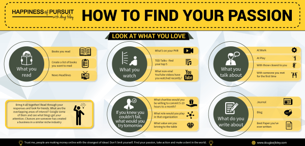 How to find your passion [infographic]