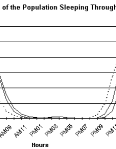 In also visualizing cyclical time  hour of day charts doug mccune rh dougmccune