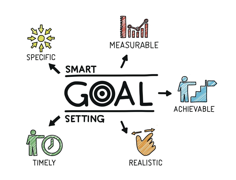 目標設定ではSMARTを意識する   DIO チームづくりのACTIONが集まる ...