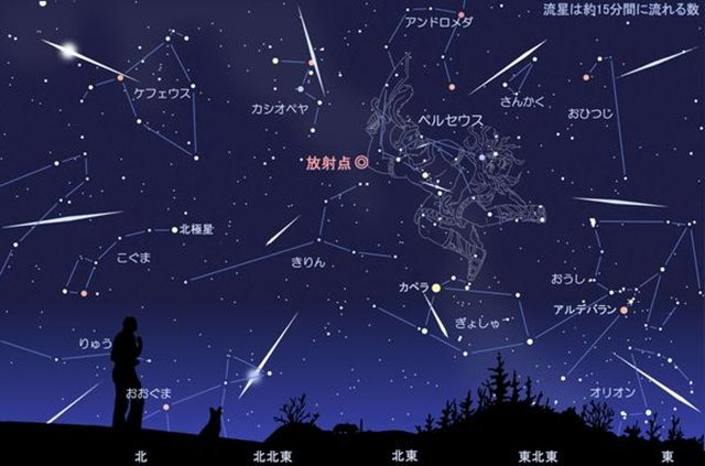 ペルセウス座流星群 2016