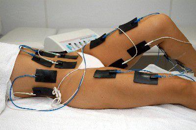 Eletroterapia, Clínica de estética