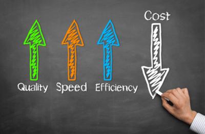 custos de produtos marketing multinível
