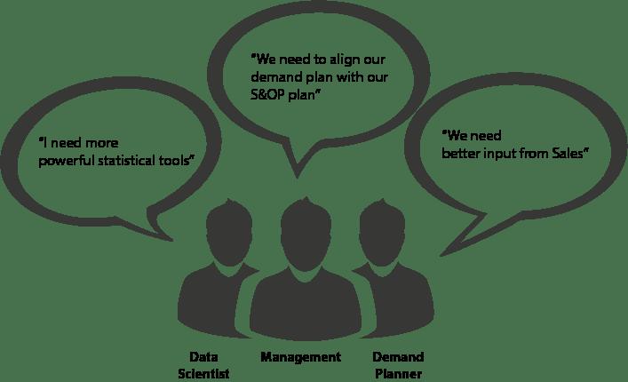 SAP IBP Demand. SAP IBP Demand Implementation
