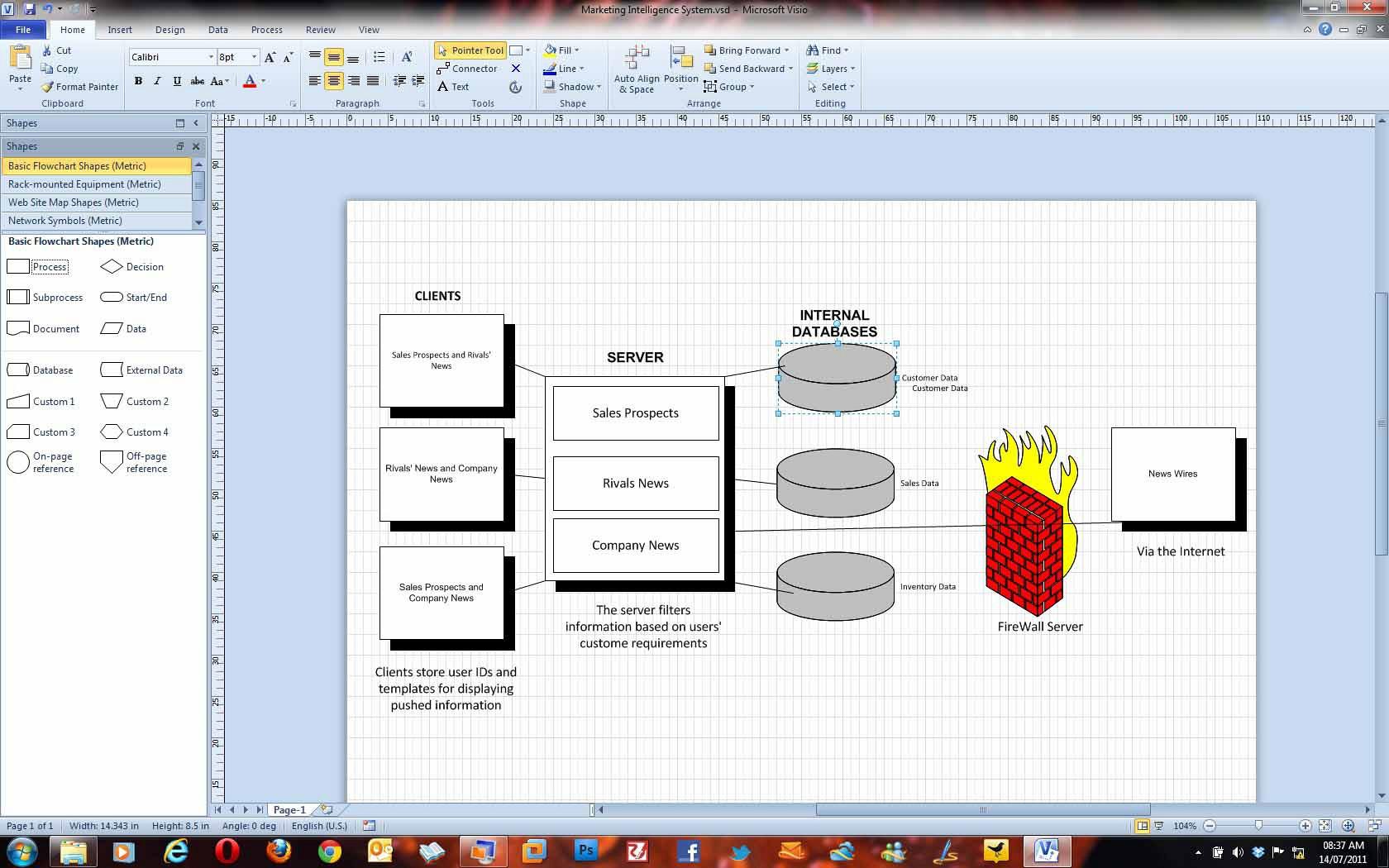 mpls network diagram visio bar 3rd grade math multiplication and division web service icon elsavadorla