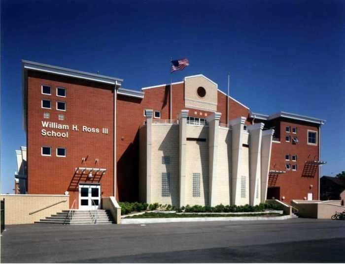 Margate Ross School