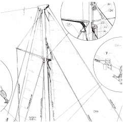 Mast Rigging Diagram Schneider Electric Dol Starter Wiring De32 Cutter Running And Standing Rig Details Sails