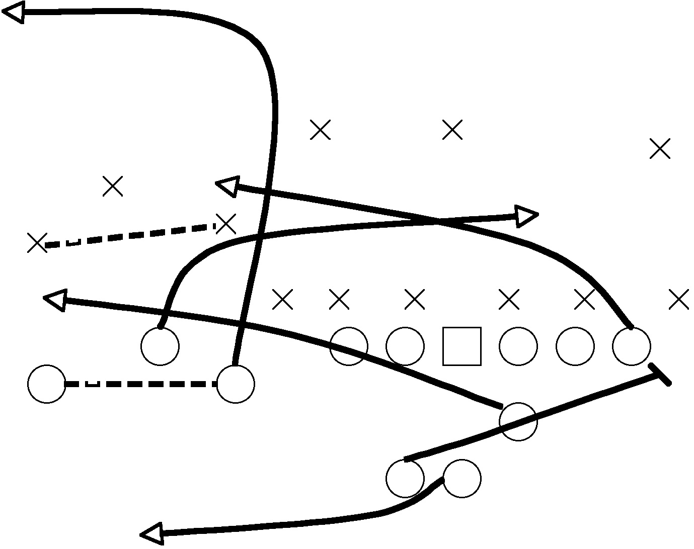 Tebow And The Spread Option Offense