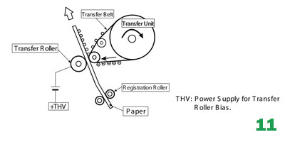 Remanufacturing, Refill the Brother HL-2700CN Toner Cartridge