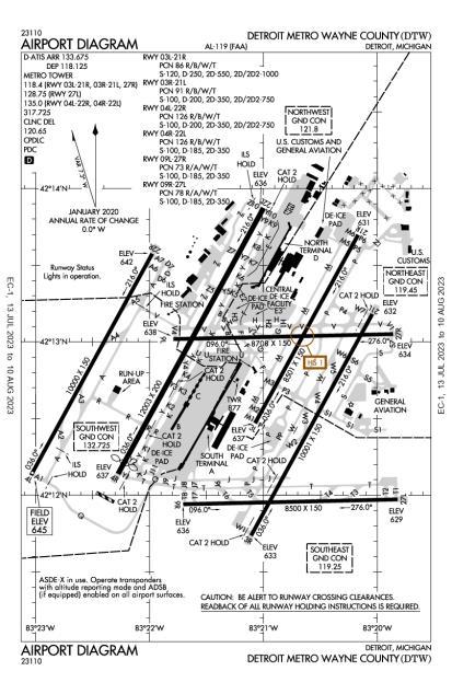 Detroit Metropolitan Wayne County Airport-KDTW-AOPA Airports