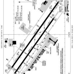A Diagram Of The Sun 2001 Vw Beetle Alternator Wiring Fresno Yosemite International Airport-kfat-aopa Airports