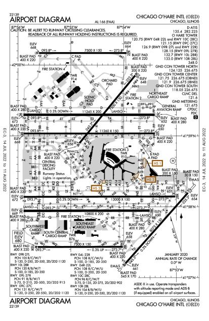 Chicago O'Hare International Airport-KORD-AOPA Airports