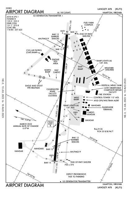 Langley Air Force Base Airport-KLFI-AOPA Airports