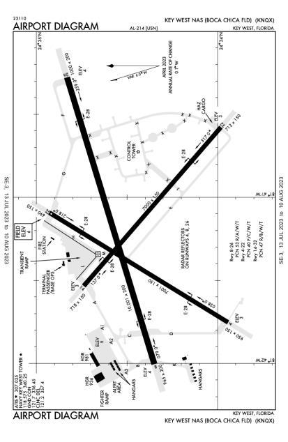 Diagram Diagram Chart 200 59 19 Pro Hansafanprojekt De