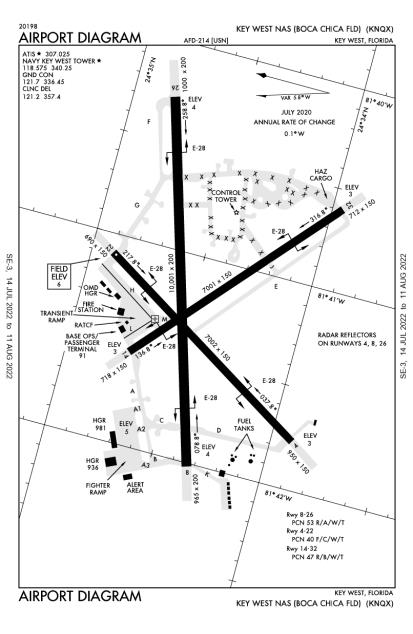 class diagram key