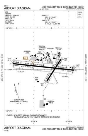 Montgomery Regional (Dannelly Field) AirportKMGMAOPA