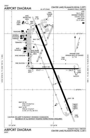 Klamath Falls AirportKLMTAOPA Airports