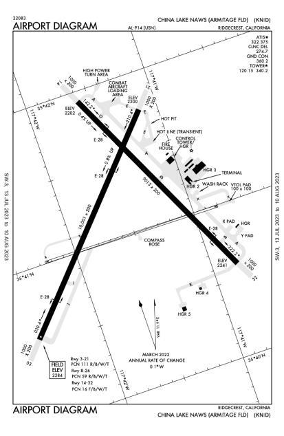Chs Org Chart