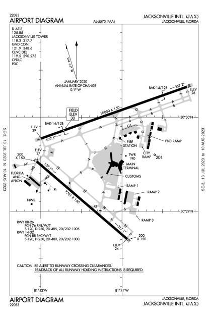Jacksonville International Airport-JAX-AOPA Airports