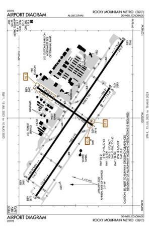 Rocky Mountain Metropolitan AirportKBJCAOPA Airports