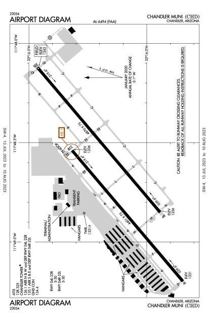 Chandler Municipal Airport-KCHD-AOPA Airports