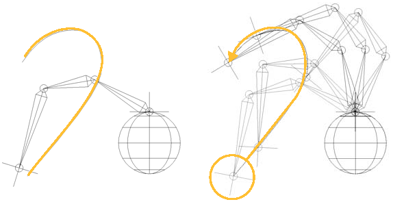 Animating with Inverse Kinematics