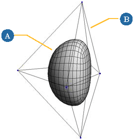 About Subdivision Surfaces