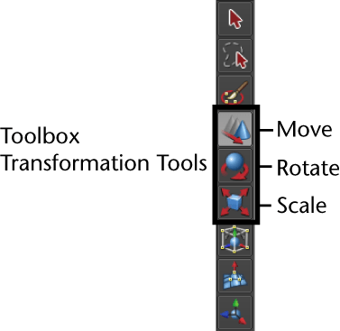 The Toolbox: Transformation tools