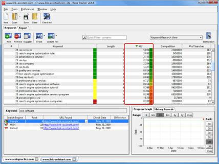 Rank Tracker 8.19.4 Pro