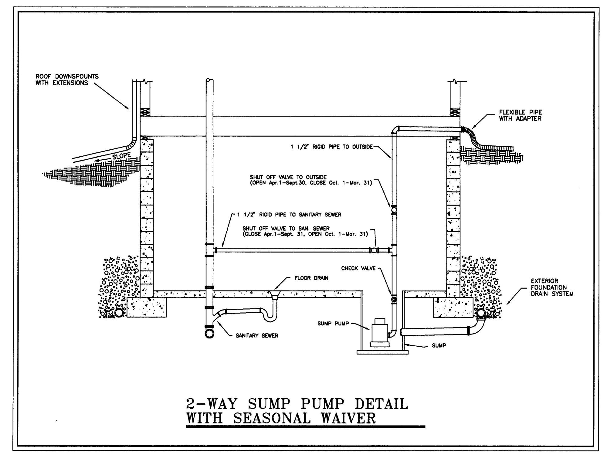 hight resolution of  when reduced flows are present in the sanitary sewer collection system this is typically accomplished through a two way discharge connection