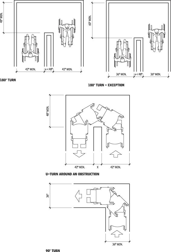 field fabrications