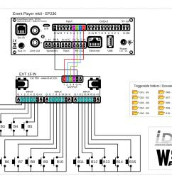 event wiring diagram wiring diagram event wiring diagram [ 2246 x 1588 Pixel ]