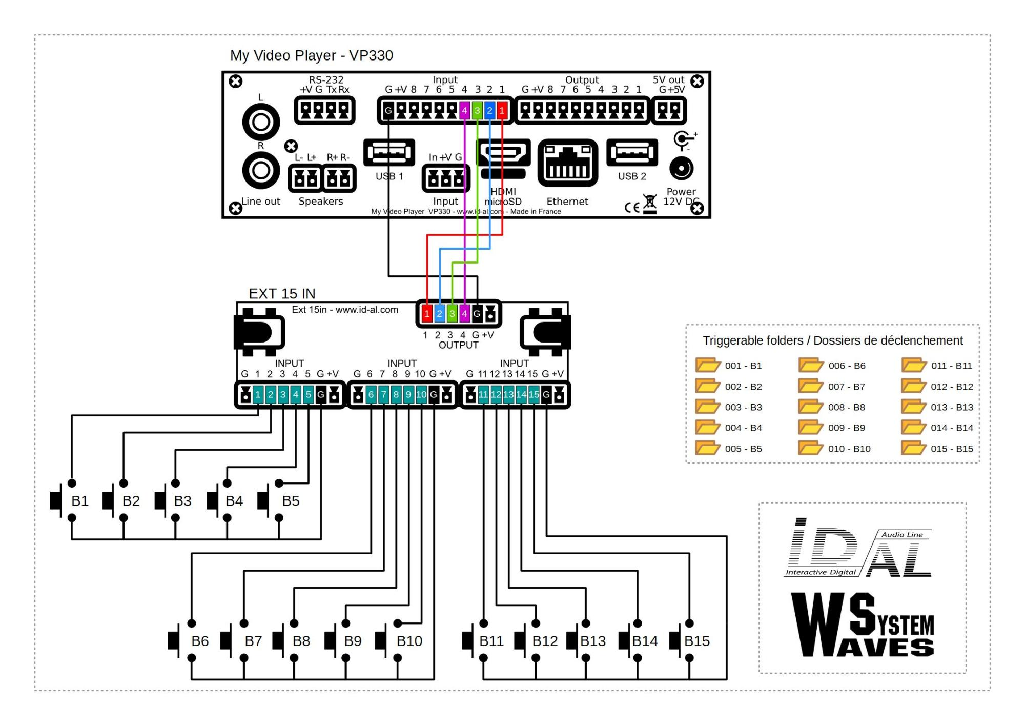 hight resolution of wiring diagram for my video player vp330 connection of 15 push buttons with a ext15 in extension board