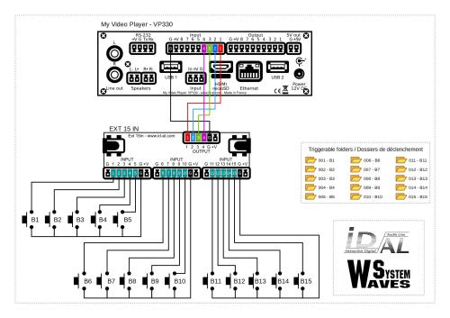 small resolution of wiring diagram for my video player vp330 connection of 15 push buttons with a ext15 in extension board