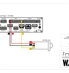 wiring diagram for event player connection of a ir pad wiring diagram for micro player mkii connection of a ir pad [ 2246 x 1588 Pixel ]