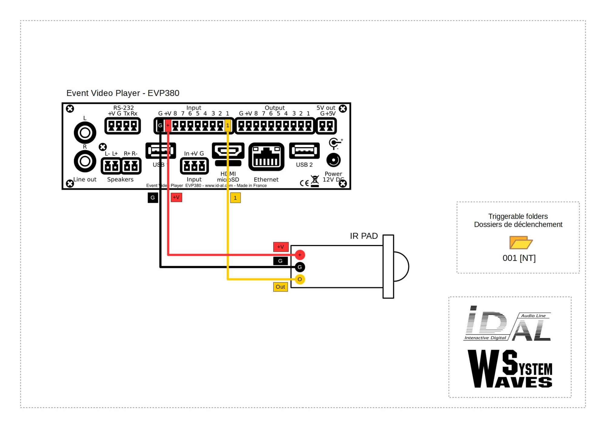 hight resolution of wiring diagram for event player connection of a ir pad wiring diagram for micro player mkii connection of a ir pad
