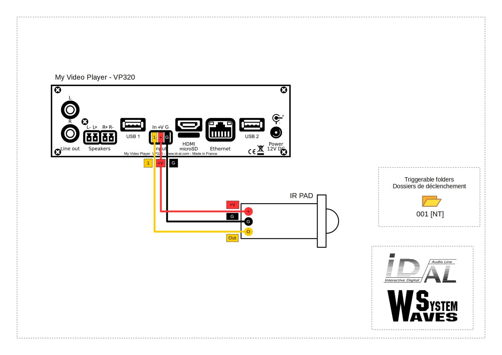 hight resolution of wiring diagram for my video player vp320 connection of a ir pad