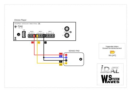 small resolution of event wiring diagram wiring diagramsevent wiring diagram wiring diagram world event wiring diagram