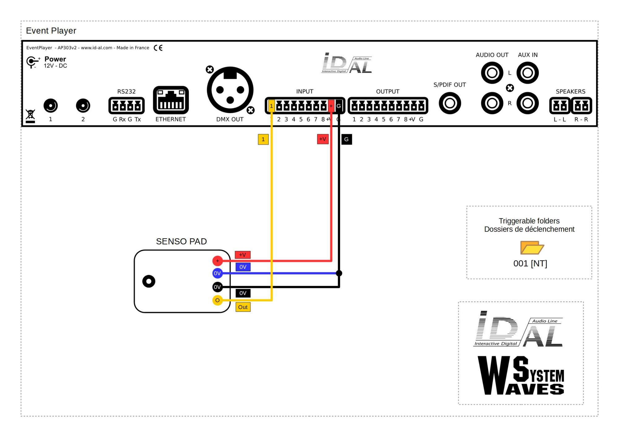 hight resolution of event wiring diagram