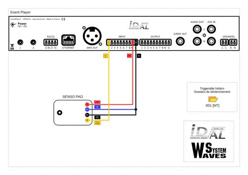 small resolution of event wiring diagram