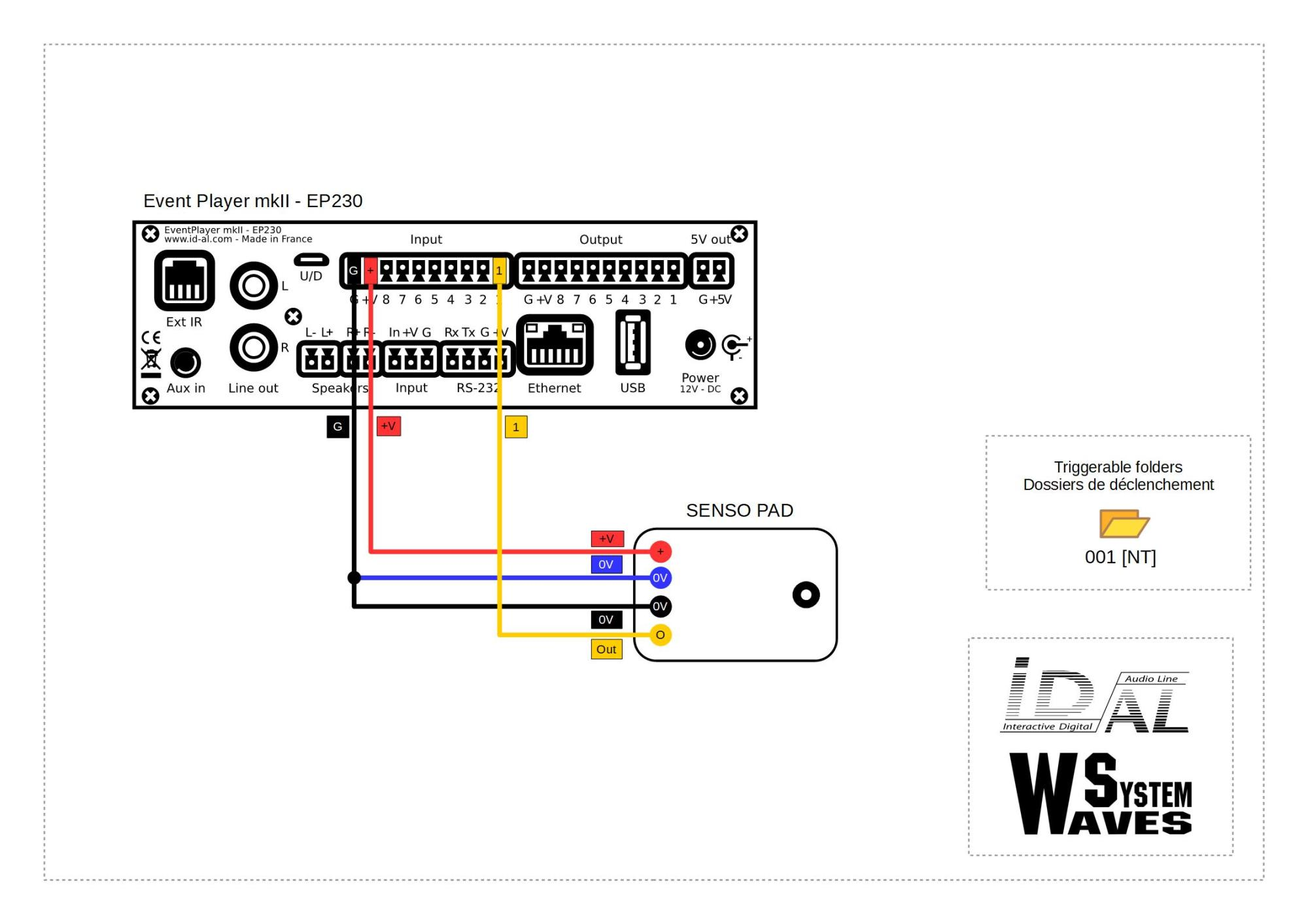 hight resolution of event wiring diagram wiring diagram hub light wiring diagram event wiring diagram