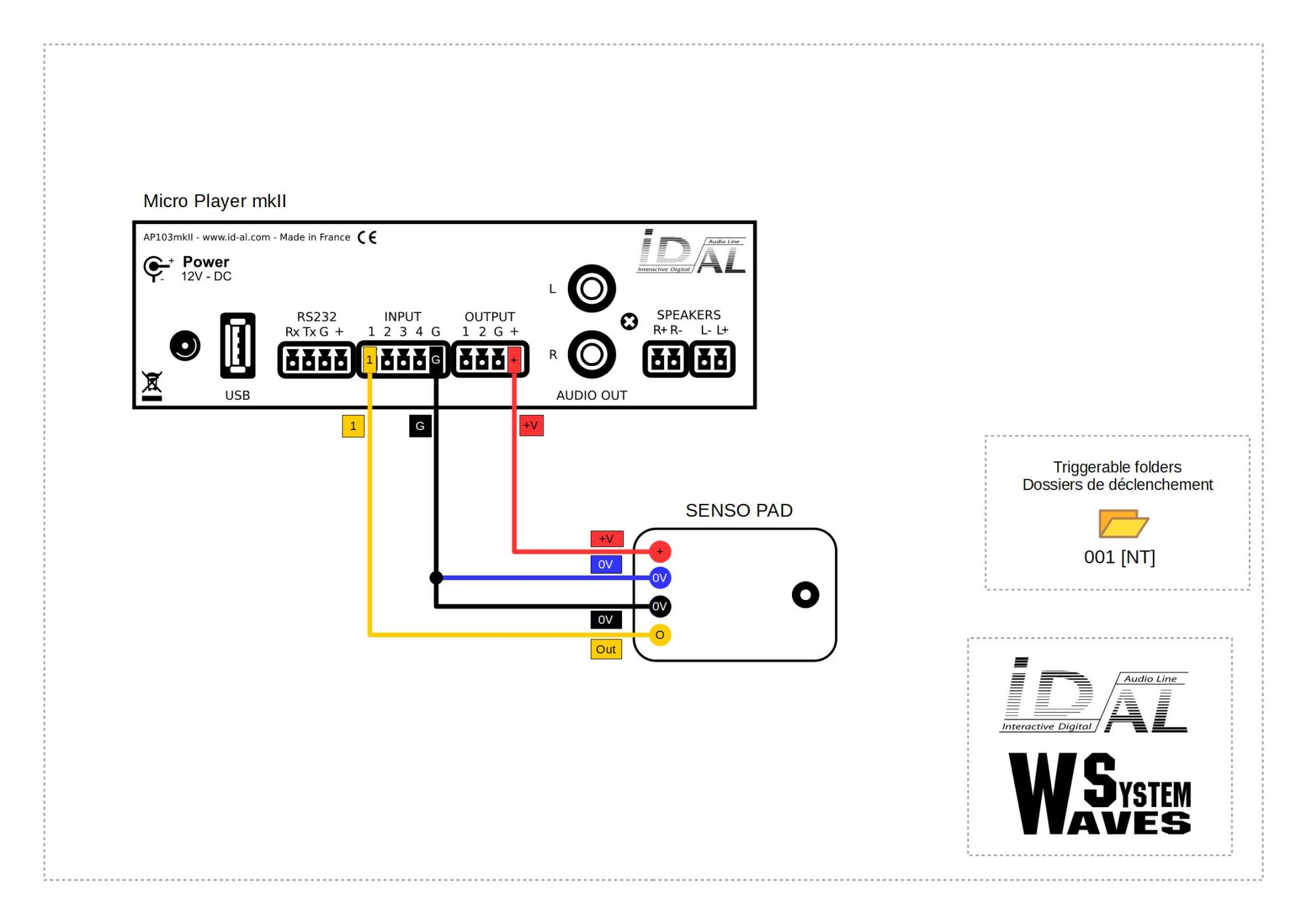 hight resolution of wiring diagram for micro player mkii connection of a senso pad