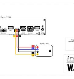 wiring diagram for my video player vp320 connection of a senso pad [ 2246 x 1588 Pixel ]