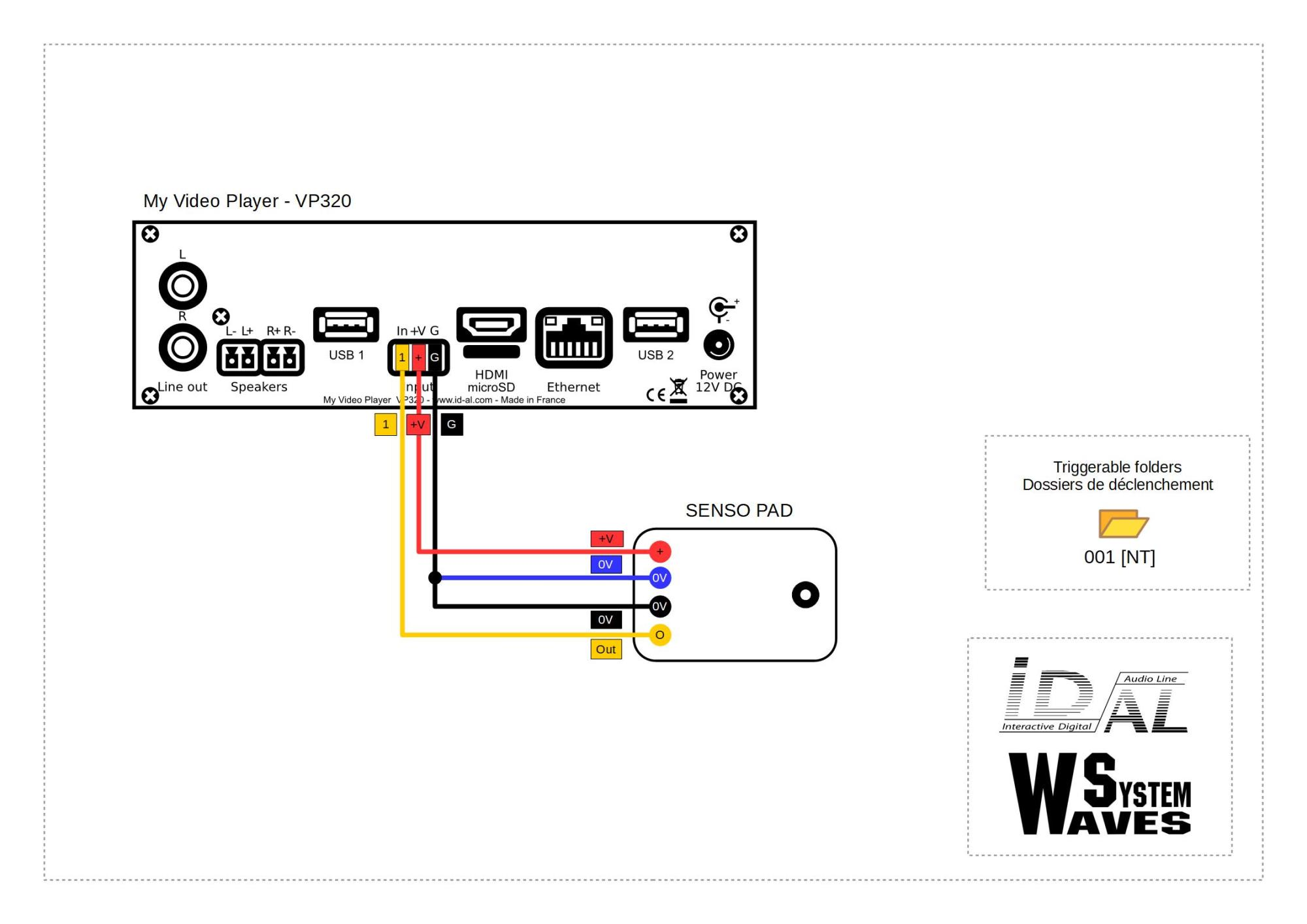 hight resolution of wiring diagram for my video player vp320 connection of a senso pad