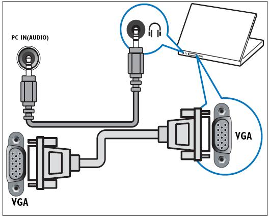 22PFL3404D/12 Philips TV LCD 22PFL3404D Téléviseur